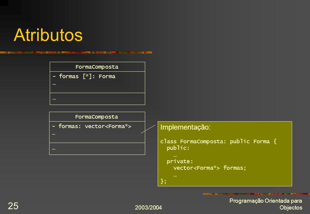 Atributos Implementação: FormaComposta - formas [*]: Forma … …